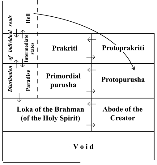 STRUCTURE OF THE ABSOLUTE